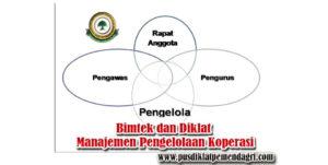 Bimtek Manajemen Pengelolaan Koperasi